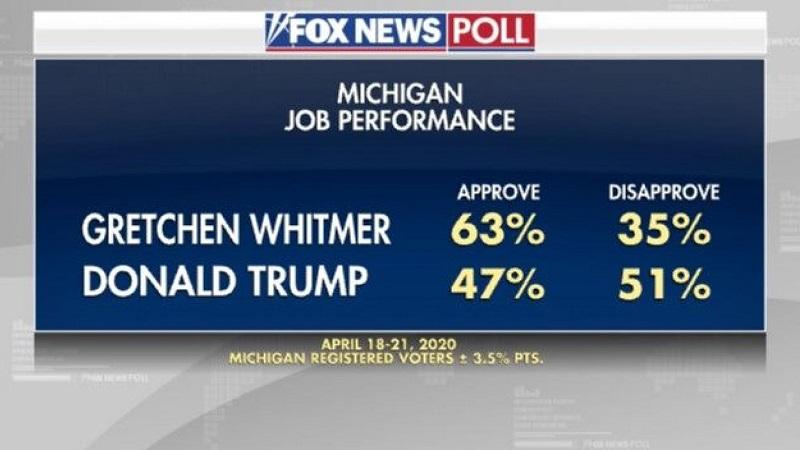 Рейтинг Трампа и Уитмер