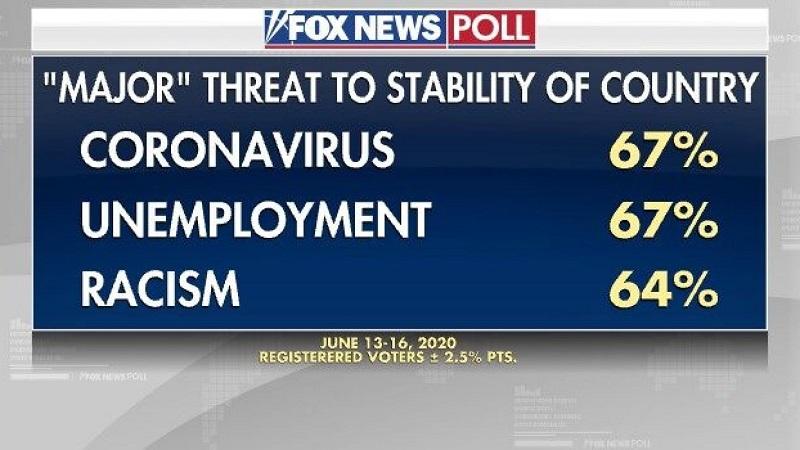 что представляет наибольшую угрозу для страны