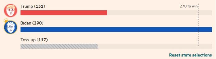 количество выборщиков у Трампа и у Байдена 18 сентября