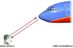 отраженный сигнал радара от не стелс самолета