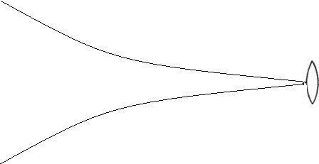криволинейная оптика