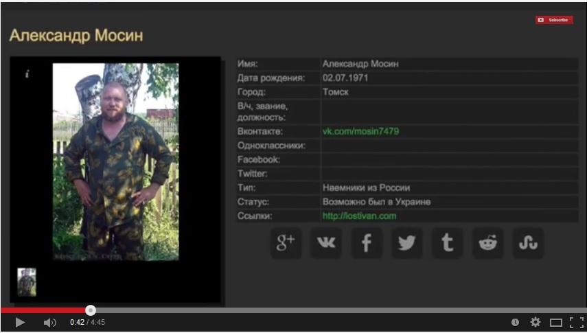 александр мосин груз 200