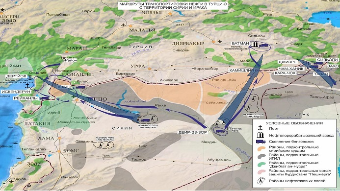 карта поставок нефти в Турцию, показанная Генштабом РФ
