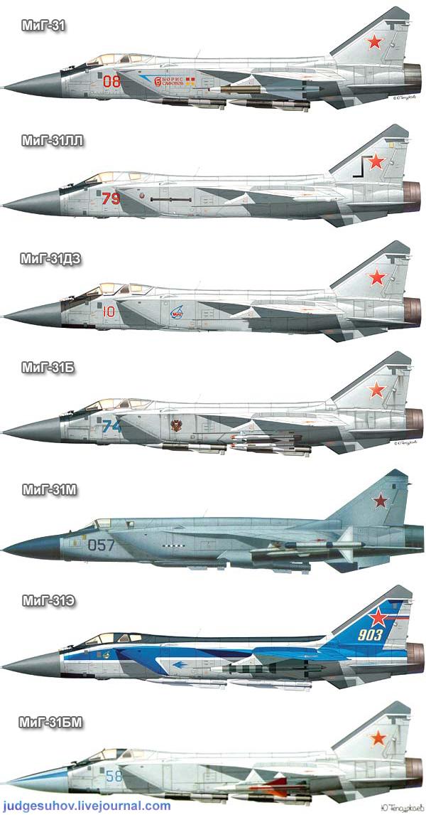 Истребитель-перехватчик МиГ-31 (часть 2)
