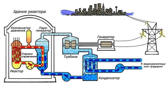 igor-vasilyevich-kurchatov.jpg