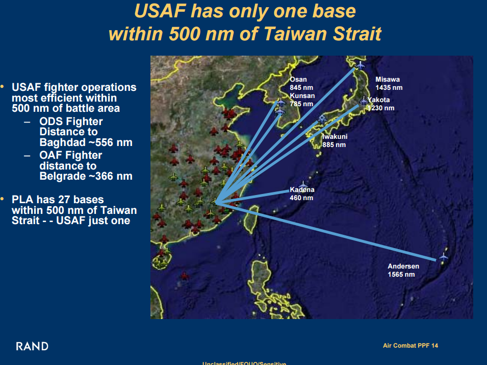 2015-06-05 08-32-16 www.defenseindustrydaily.com files 2008_RAND_Pacific_View_Air_Combat_Briefing.pdf - Google Chrome.png
