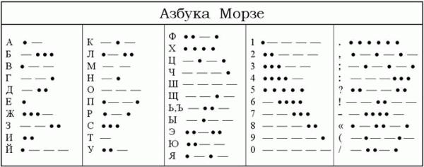 azbuka_Morze