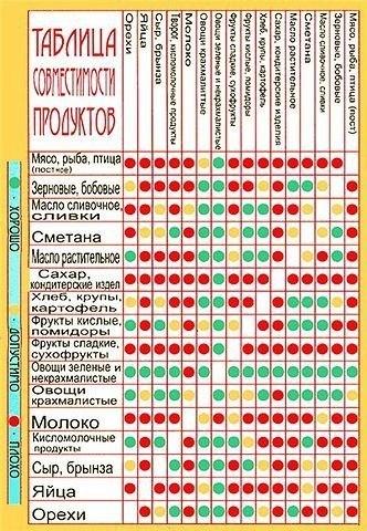 здоровое питание витамины
