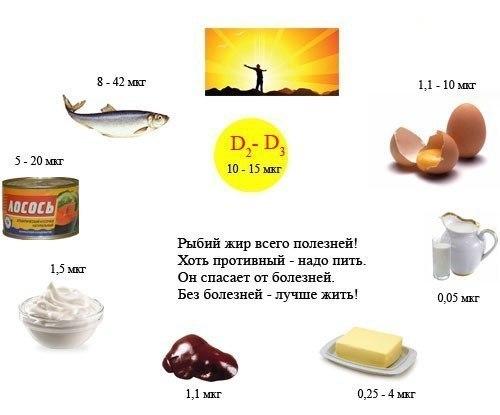 ВитаминД