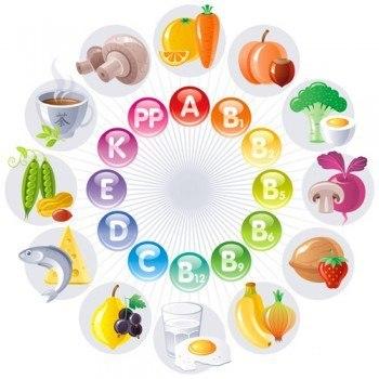 Полезная таблица содержания витаминов в продуктах