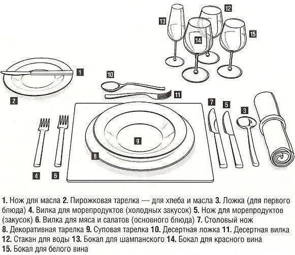 Правила сервировки4