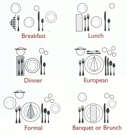 Правила сервировки 3