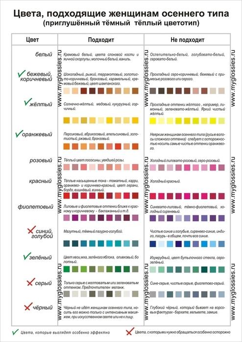 Названия оттенков цветов с картинками 7