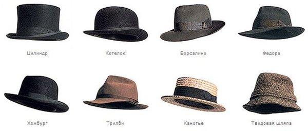 разные виды шляп