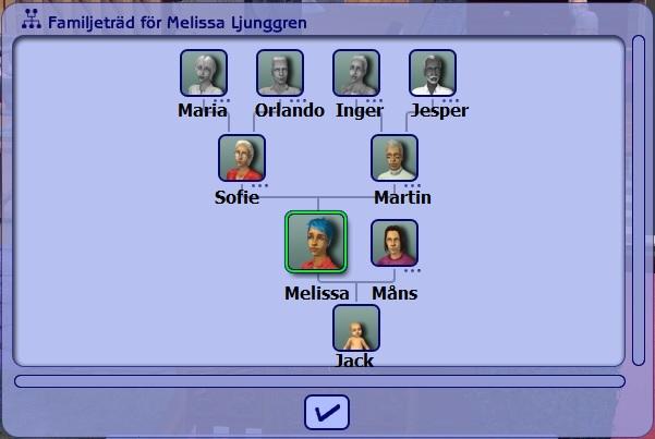 7457 Melissa family