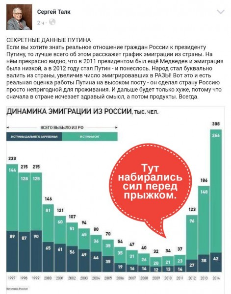 США полностью поддерживают территориальную целостность Украины, - Ельченко - Цензор.НЕТ 4194