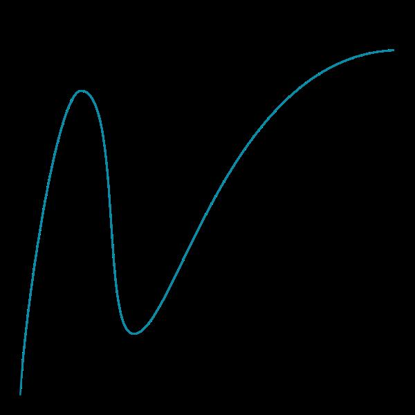 Эффект Даннинга — Крюгера