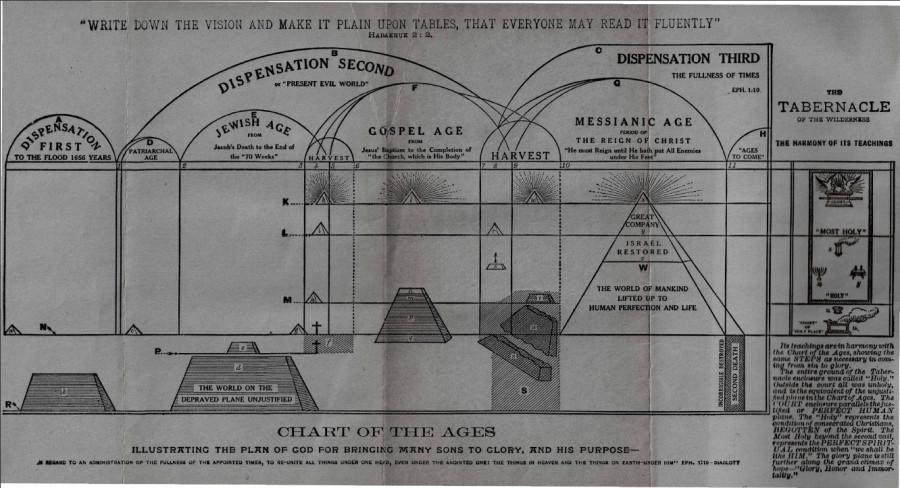 8_Божественный план веков показанный в великой египетских пирамиде_2