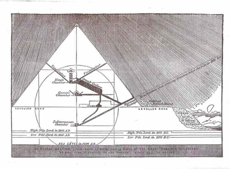 19_Надежда для евреев_1910 Схема пирамиды