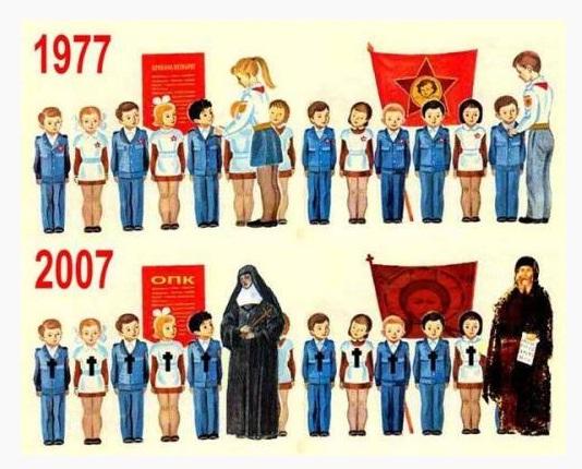 СССР и православие