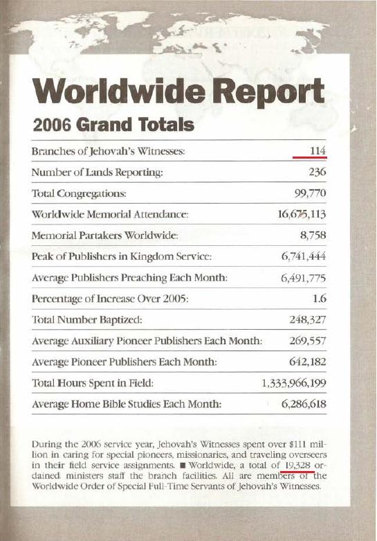 Общий годовой отчет ОСБ 2006