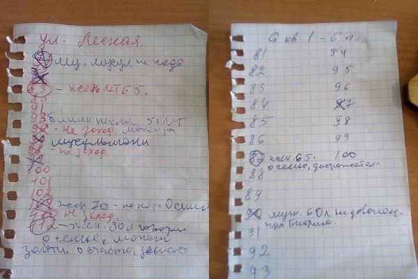 Заметки СИ_1_2