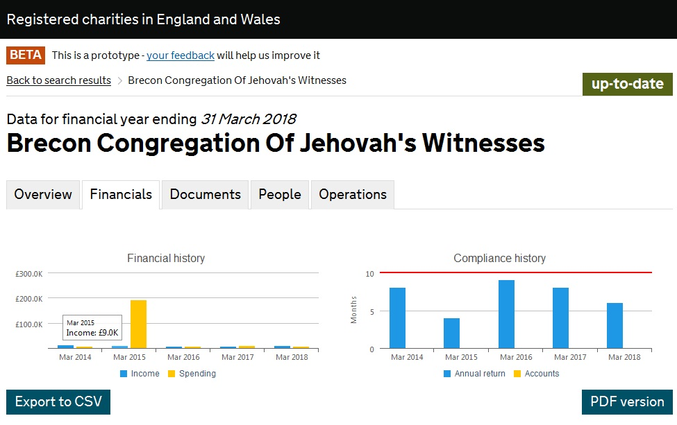 Большой насос Brecon Congregation Of Jehovah's Witnesses_2
