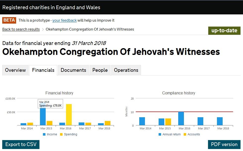 Наследство с отчётом Okehampton Congregation Of Jehovah's Witnesses_2