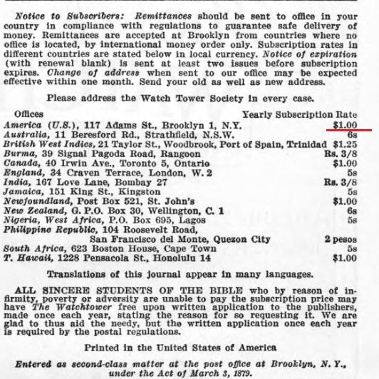 9_Годовая подписка (стоимость) _1950 год