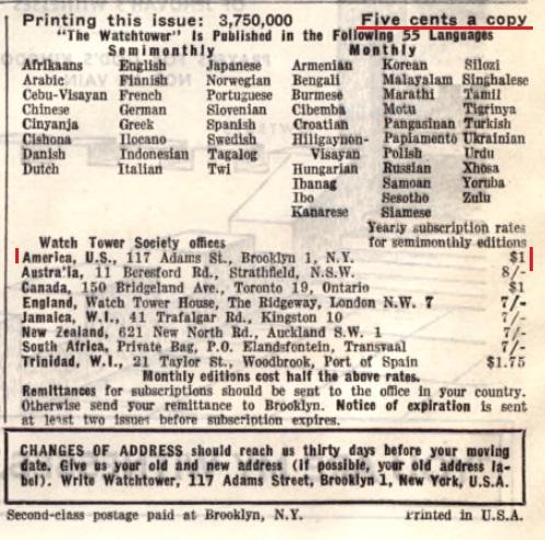 12_Годовая подписка (стоимость) _1960 год
