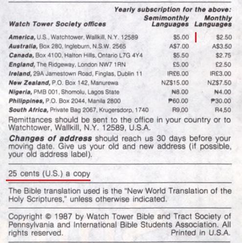 33_Годовая подписка (стоимость) _1987 год