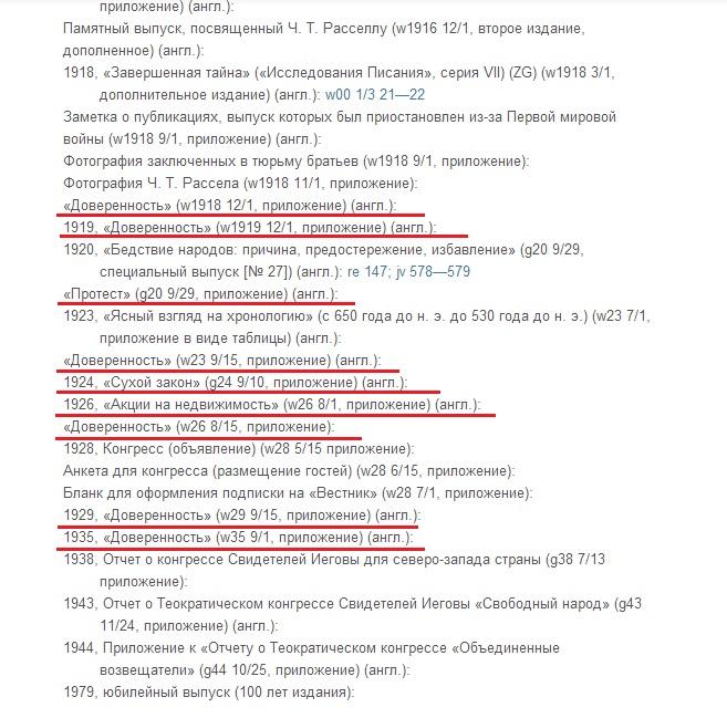 Приложения к журналам и специальные издания_2
