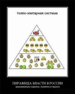 пирамида власти предвыборное смайлики демотиватор толро элитарная система