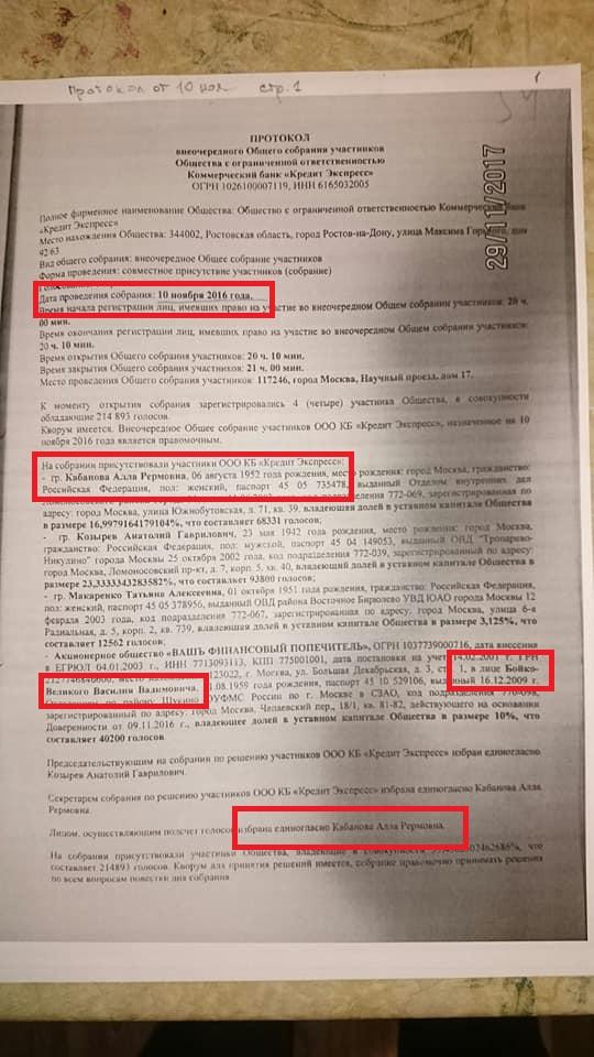 Кредиты банков великого новгорода