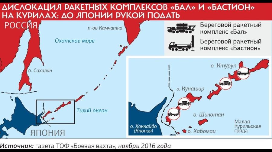Дислокация ракетных  комплексов Вал и Бастион.jpg