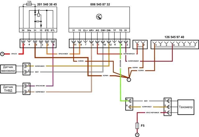 В W126 спидометр электрический