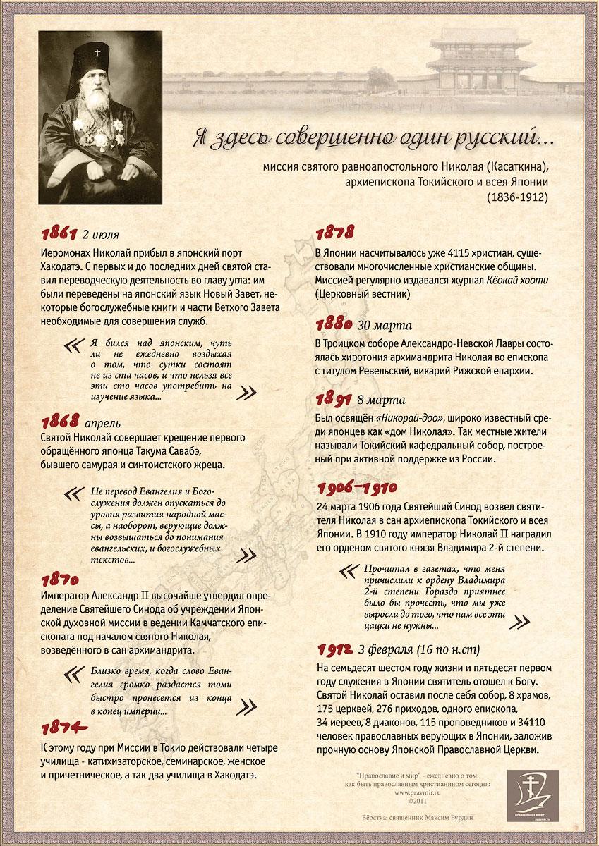 nikolay-iaponskiy-01