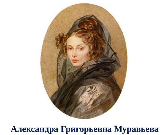 Muravyeva