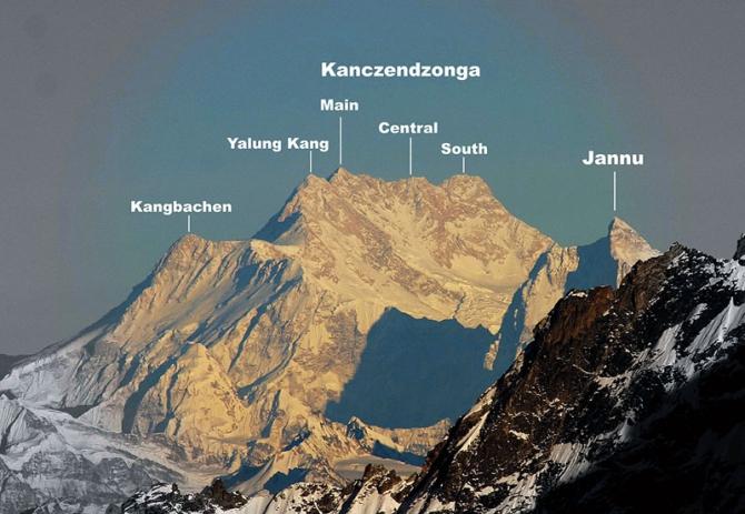 Kanczendzonga