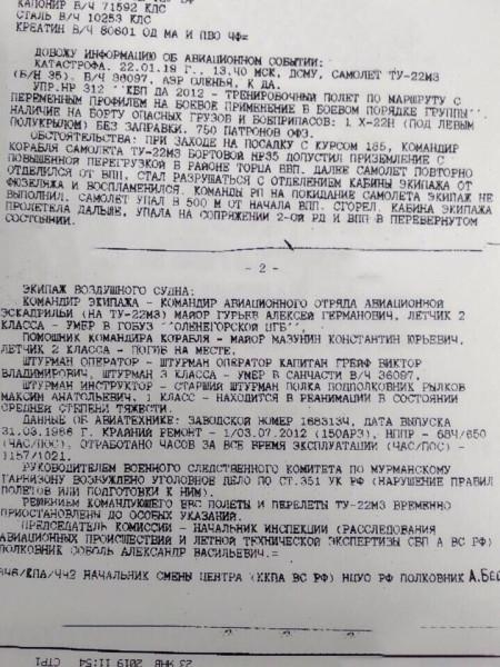Крушение Ту-22М3 и последние секунды жизни его экипажа