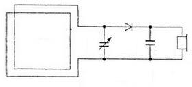 loop-circuit
