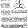 Надененко С. - Антенны_145