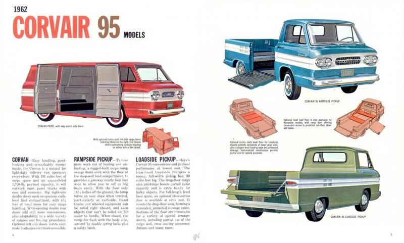 1962 Chevrolet Corvair 95