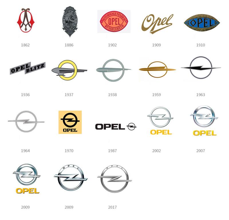Эволюция логотипа OPEL