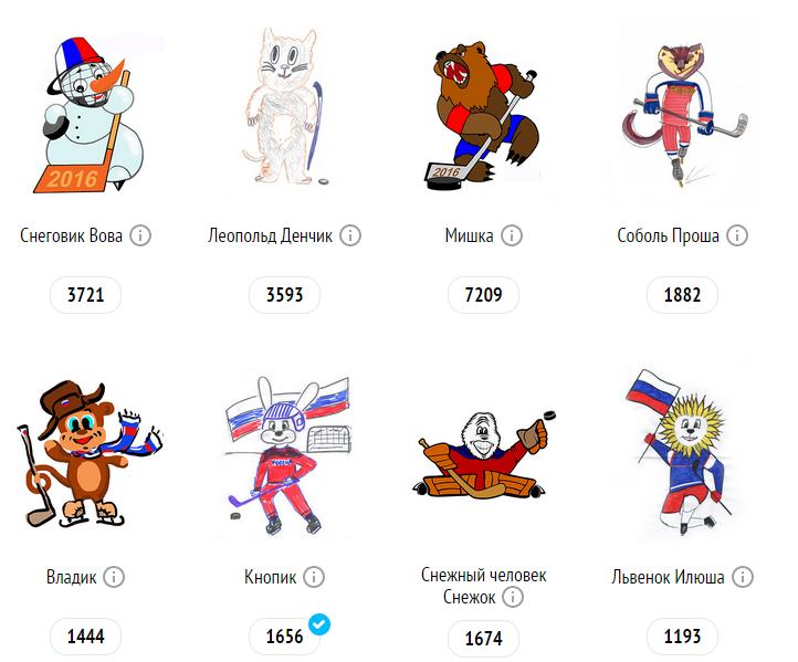 2015-03-04 15-51-05 Голосование за выбор талисмана ЧМ 2016 по хоккею в России - Google Chrome
