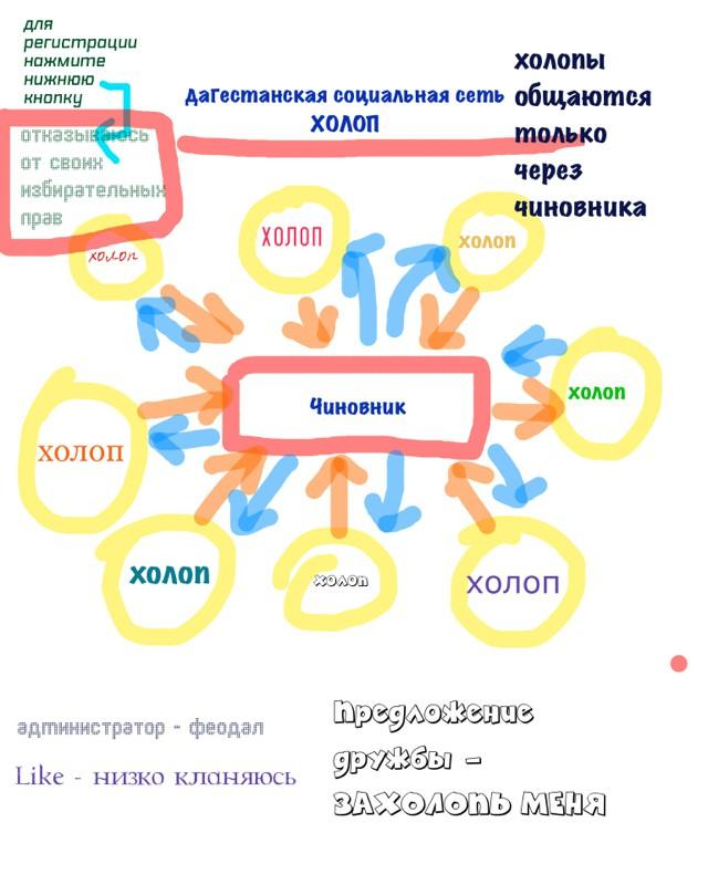 Электронная почта - Педагогика - KazEdukz
