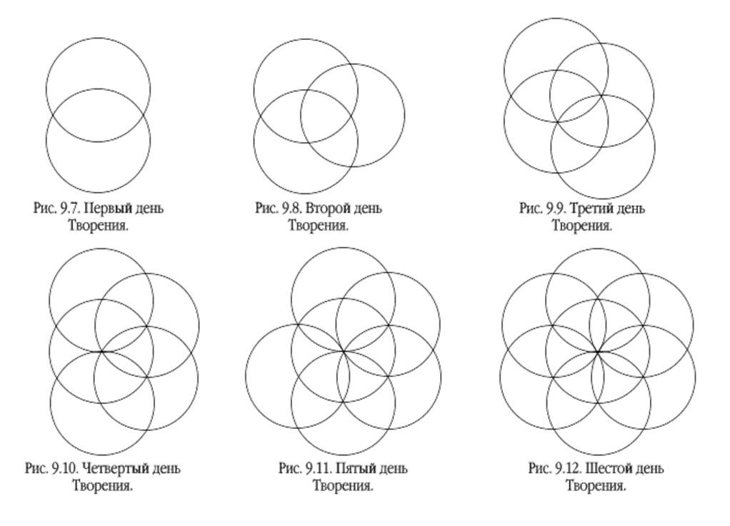 Прикольные рисунки циркулем