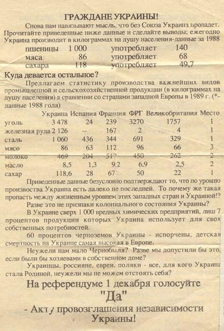 Референдум за независимость Украины