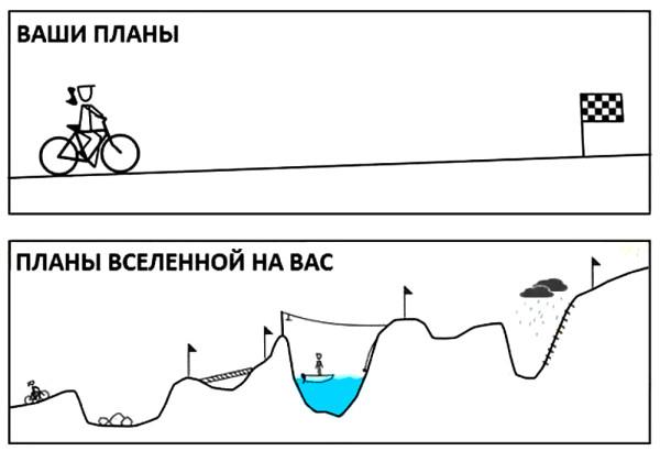 картинка_ваши_планы
