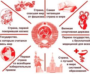 СССР_лучший